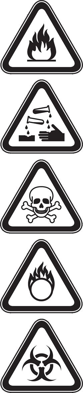 ADR Hazardous goods signs