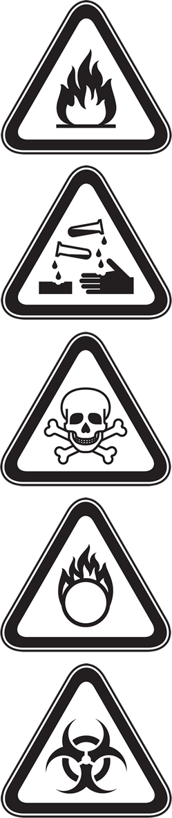 ADR Hazardous goods signs